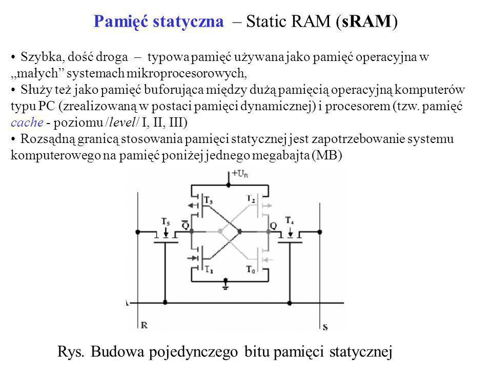 Pamięć statyczna – Static RAM (sRAM) Szybka, dość droga – typowa pamięć używana jako pamięć operacyjna w małych systemach mikroprocesorowych, Służy te