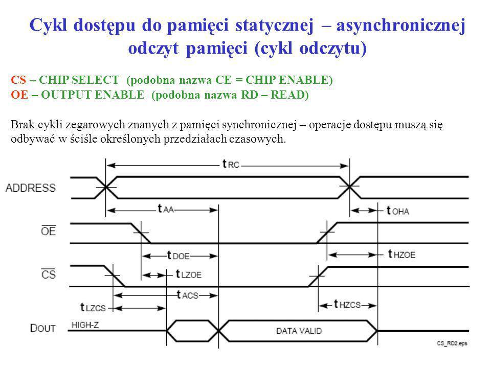 Cykl dostępu do pamięci statycznej – asynchronicznej odczyt pamięci (cykl odczytu) CS – CHIP SELECT (podobna nazwa CE = CHIP ENABLE) OE – OUTPUT ENABL
