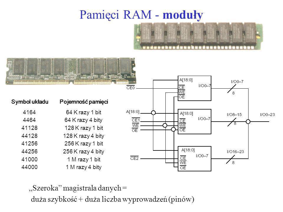 Pamięci RAM - moduły Szeroka magistrala danych = duża szybkość + duża liczba wyprowadzeń (pinów) Symbol układuPojemność pamięci 416464 K razy 1 bit 44