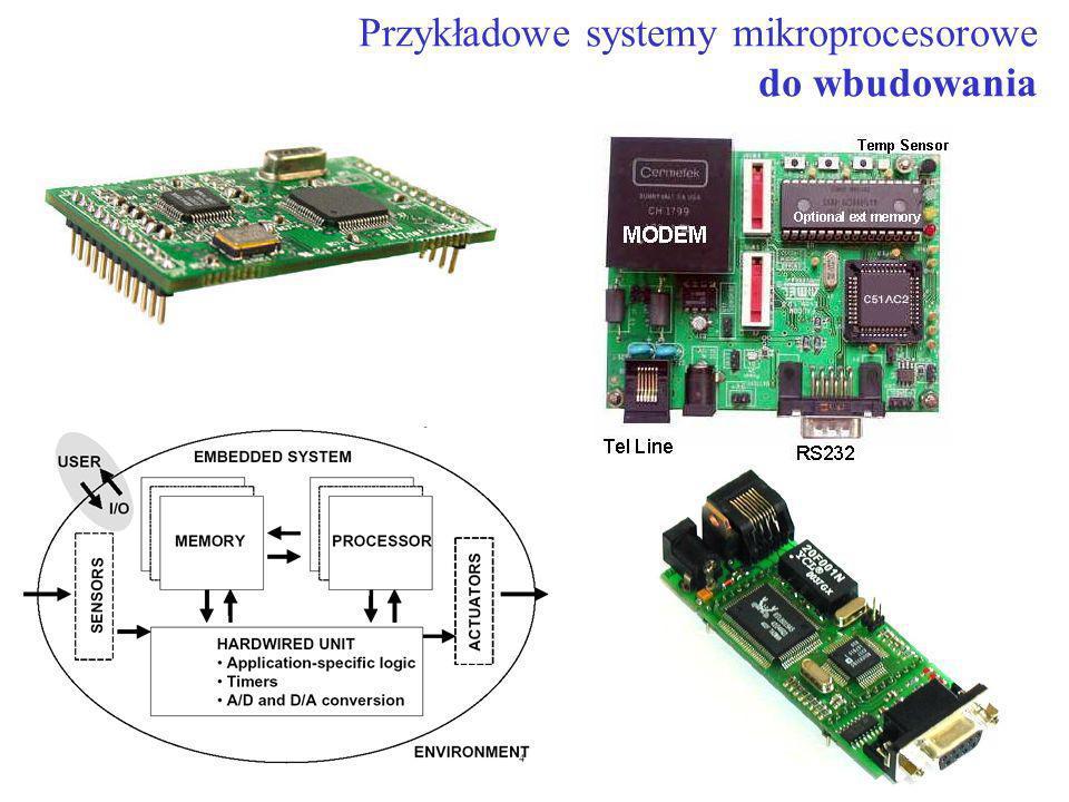 Przykładowy procesor sygnałowy wyposażony w liczne peryferia. ADSP21992 firmy Analog Devices