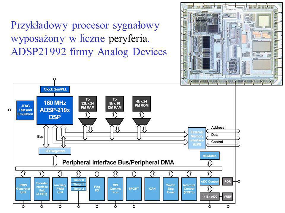 System On a Chip (SOC) Zawiera większość elementów niezbędnych do pracy systemu zawarte w strukturze krzemowej układu scalonego.