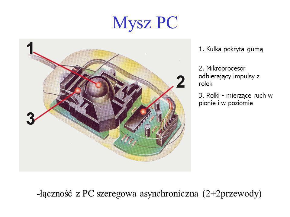Mysz PC -łączność z PC szeregowa asynchroniczna (2+2przewody) 1. Kulka pokryta gumą 2. Mikroprocesor odbierający impulsy z rolek 3. Rolki - mierzące r
