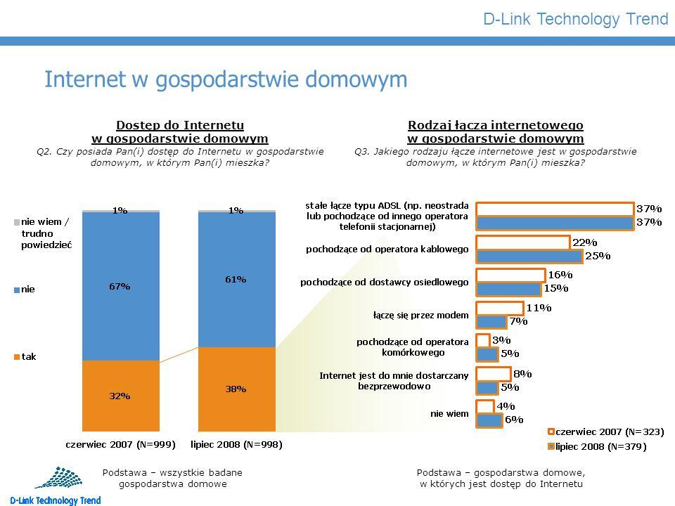 D-Link Technology Trend Internet w gospodarstwie domowym Podstawa – wszystkie badane gospodarstwa domowe Dostęp do Internetu w gospodarstwie domowym Q