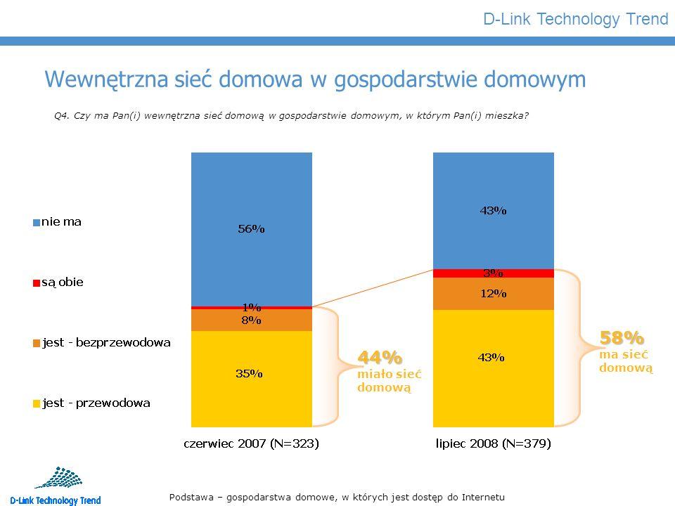 D-Link Technology Trend Materiał prasowy przygotowany przez D-Link (Polska) Sp.
