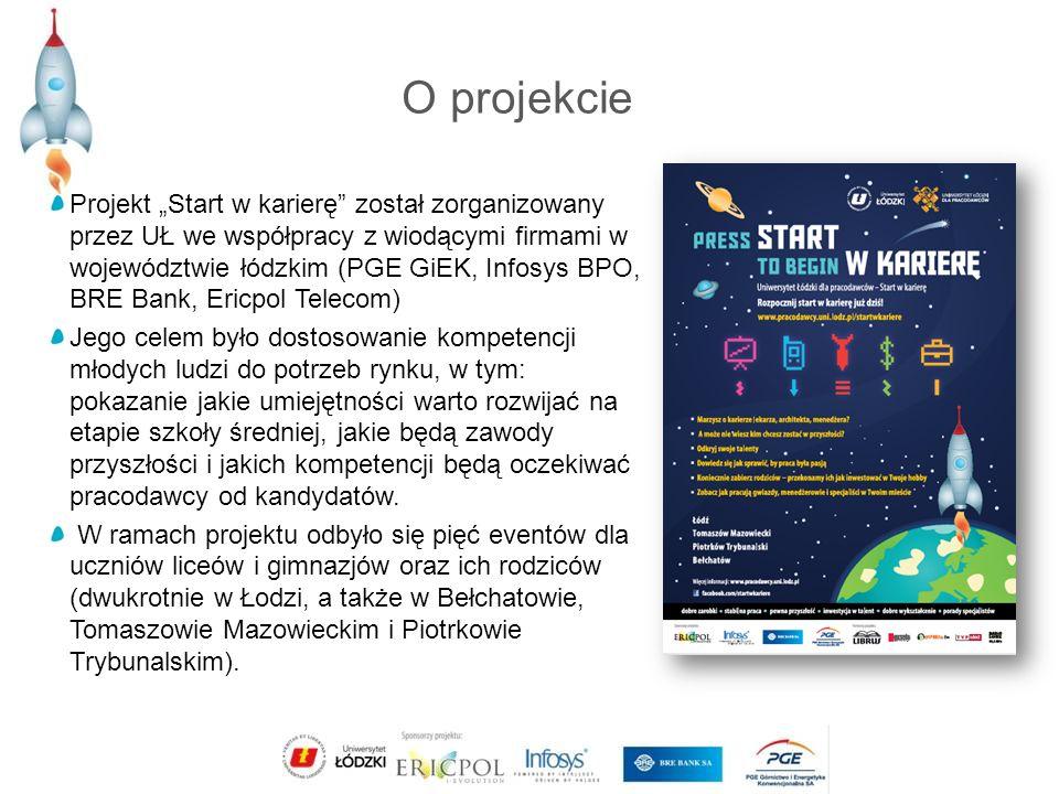 O projekcie Projekt Start w karierę został zorganizowany przez UŁ we współpracy z wiodącymi firmami w województwie łódzkim (PGE GiEK, Infosys BPO, BRE Bank, Ericpol Telecom) Jego celem było dostosowanie kompetencji młodych ludzi do potrzeb rynku, w tym: pokazanie jakie umiejętności warto rozwijać na etapie szkoły średniej, jakie będą zawody przyszłości i jakich kompetencji będą oczekiwać pracodawcy od kandydatów.