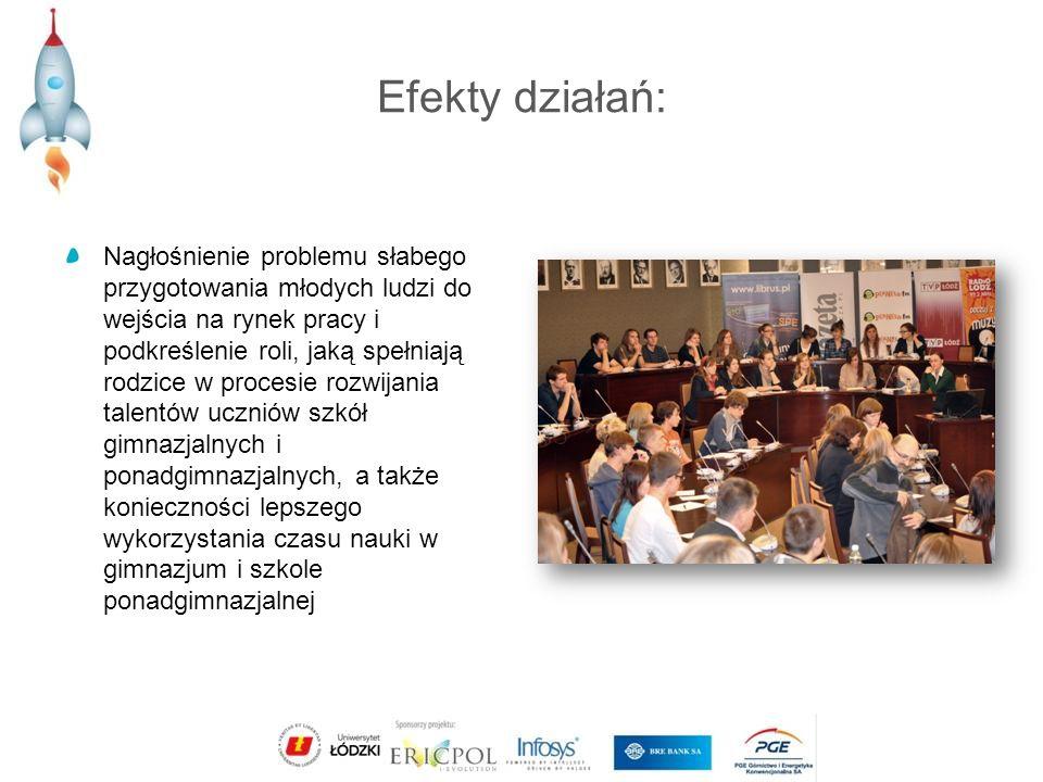 Efekty działań media relations Informacje o projekcie i badaniach były głównym newsem we wszystkich największych serwisach informacyjnych, w tym ogólnopolskich stacji radiowych i telewizyjnych następnego dnia po dystrybucji materiału do mediów.