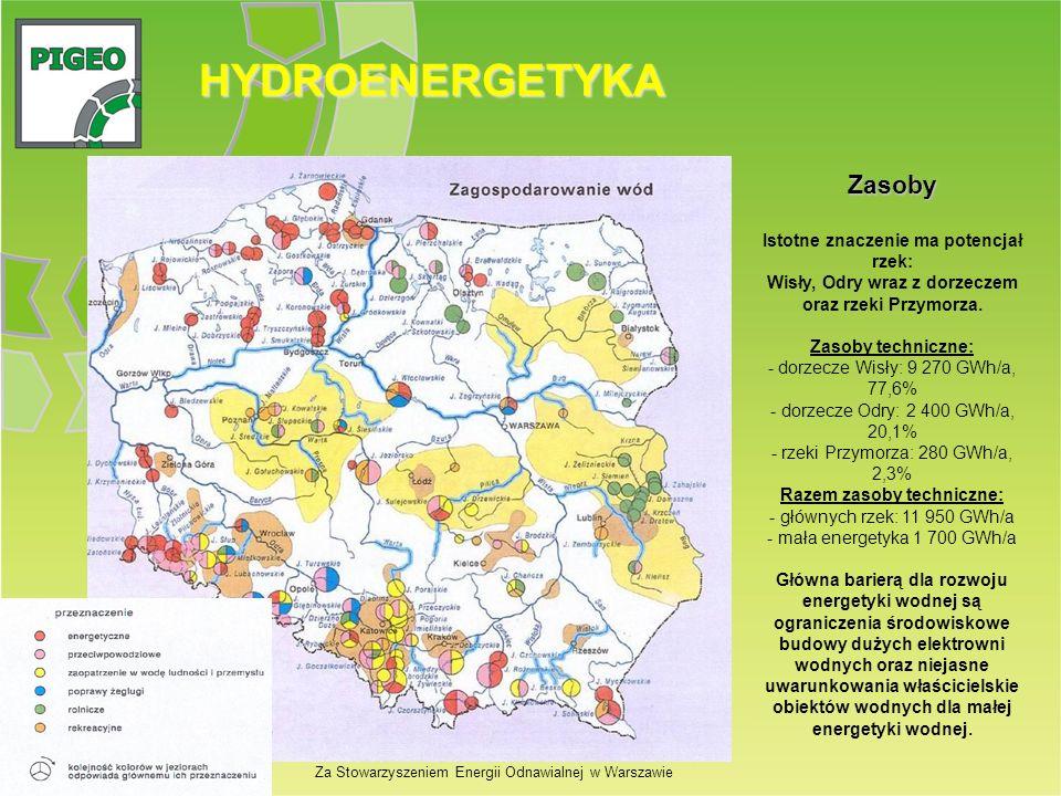 Zasoby Istotne znaczenie ma potencjał rzek: Wisły, Odry wraz z dorzeczem oraz rzeki Przymorza. Zasoby techniczne: - dorzecze Wisły: 9 270 GWh/a, 77,6%