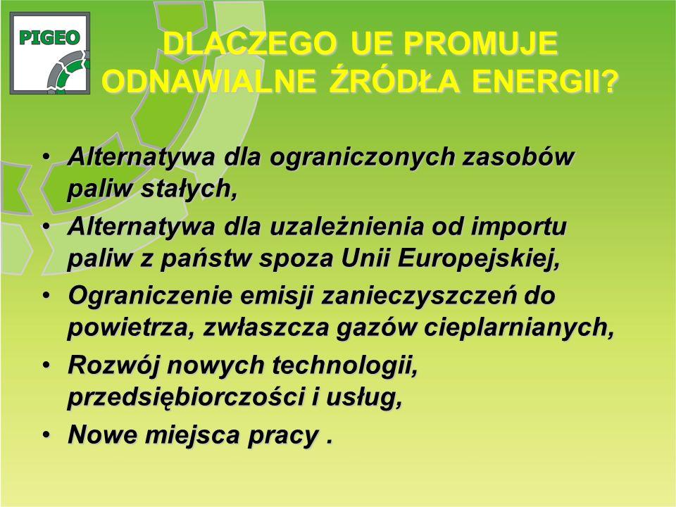 DLACZEGO UE PROMUJE ODNAWIALNE ŹRÓDŁA ENERGII? Alternatywa dla ograniczonych zasobów paliw stałych,Alternatywa dla ograniczonych zasobów paliw stałych
