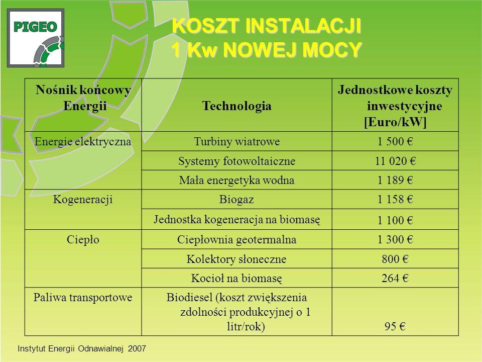 KOSZT INSTALACJI 1 Kw NOWEJ MOCY Instytut Energii Odnawialnej 2007 Nośnik końcowy Energii Technologia Jednostkowe koszty inwestycyjne [Euro/kW] Energi