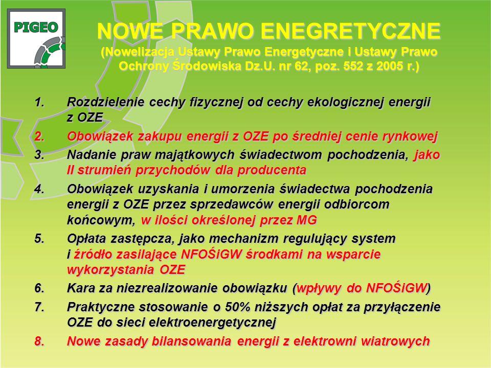 NOWE PRAWO ENEGRETYCZNE (Nowelizacja Ustawy Prawo Energetyczne i Ustawy Prawo Ochrony Środowiska Dz.U. nr 62, poz. 552 z 2005 r.) 1.Rozdzielenie cechy