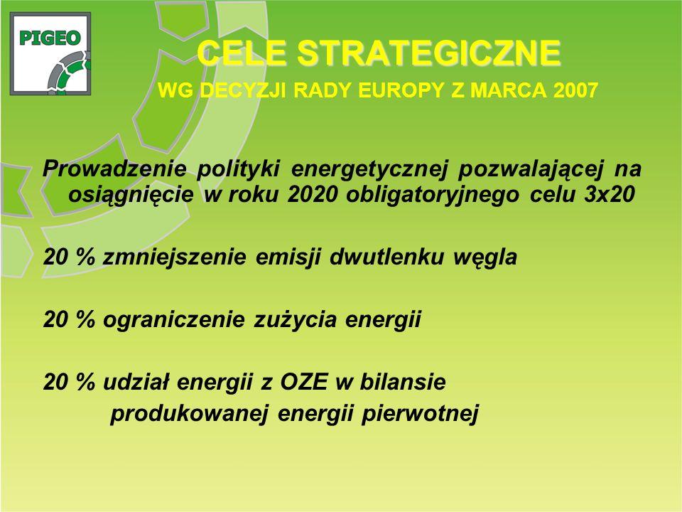 CELE STRATEGICZNE CELE STRATEGICZNE WG DECYZJI RADY EUROPY Z MARCA 2007 Prowadzenie polityki energetycznej pozwalającej na osiągnięcie w roku 2020 obl