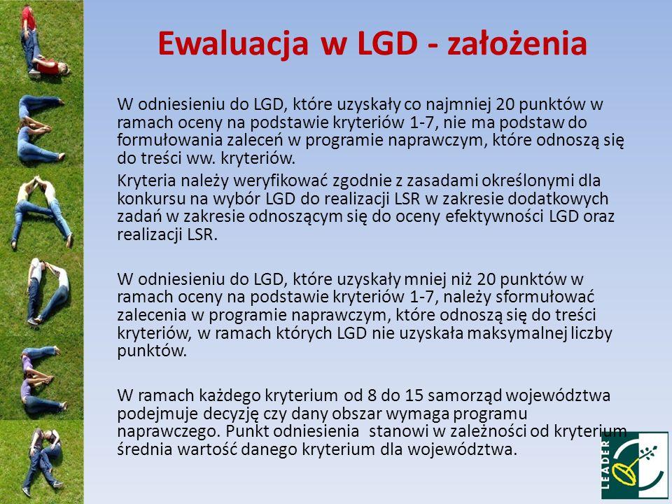 Ewaluacja w LGD - założenia W odniesieniu do LGD, które uzyskały co najmniej 20 punktów w ramach oceny na podstawie kryteriów 1-7, nie ma podstaw do f