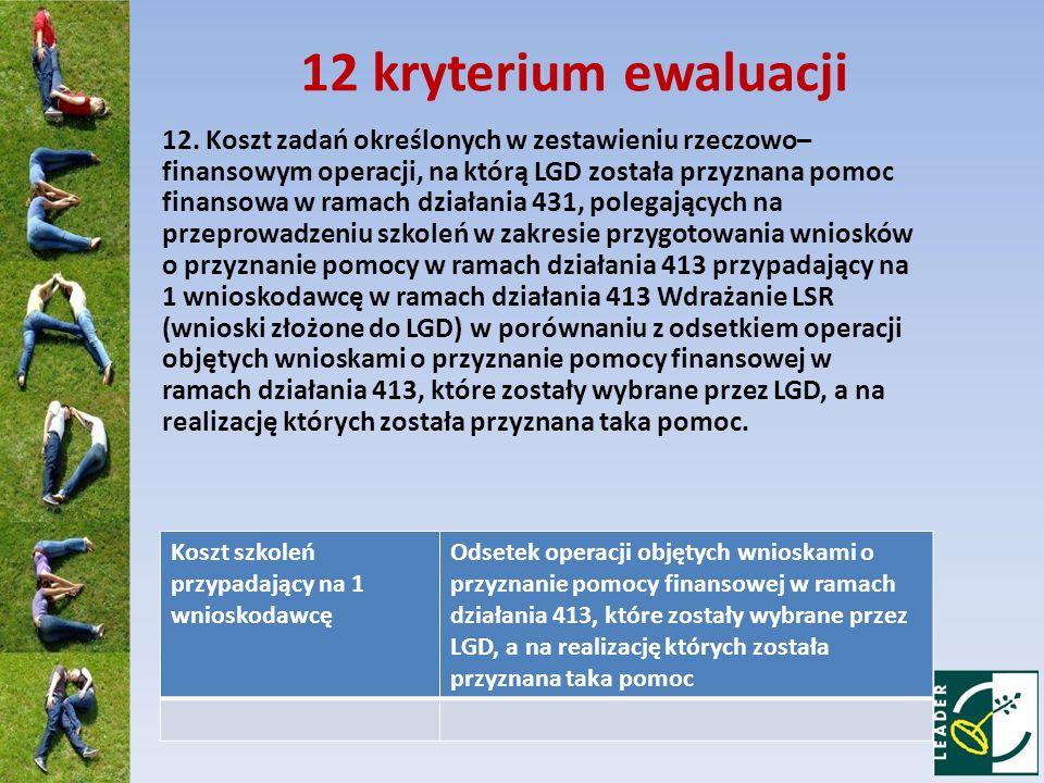 12 kryterium ewaluacji 12. Koszt zadań określonych w zestawieniu rzeczowo– finansowym operacji, na którą LGD została przyznana pomoc finansowa w ramac