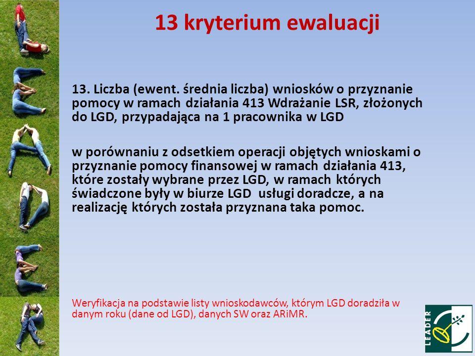 13 kryterium ewaluacji 13. Liczba (ewent. średnia liczba) wniosków o przyznanie pomocy w ramach działania 413 Wdrażanie LSR, złożonych do LGD, przypad