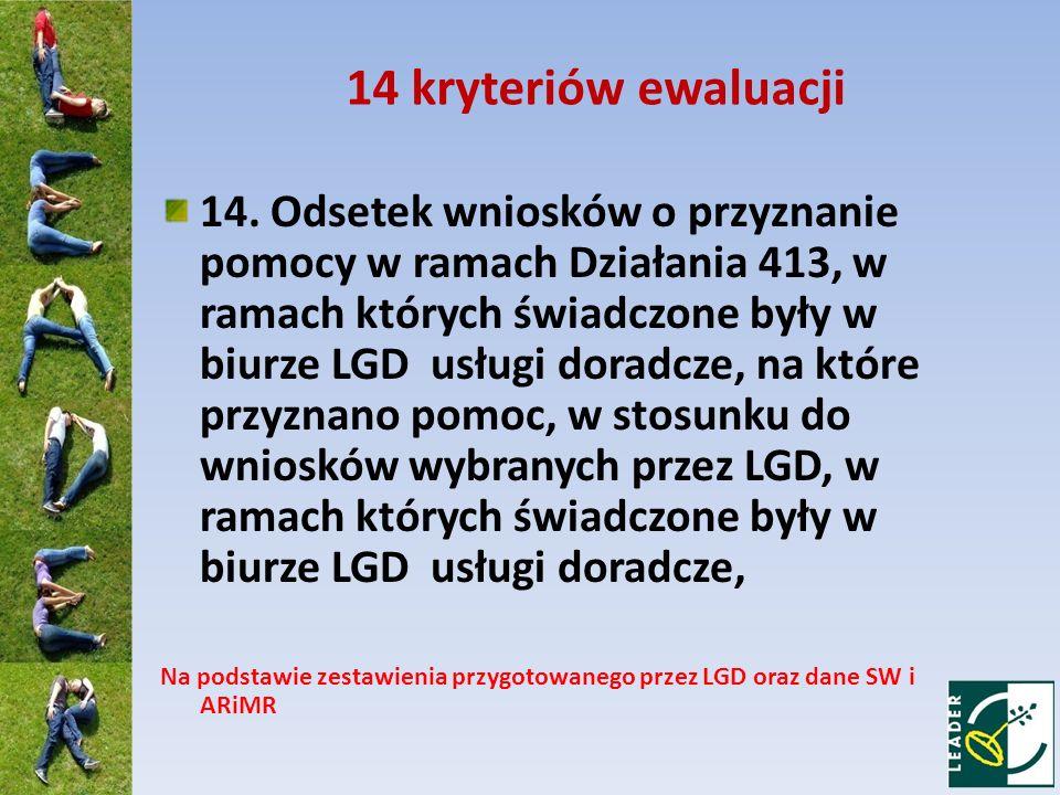 14 kryteriów ewaluacji 14. Odsetek wniosków o przyznanie pomocy w ramach Działania 413, w ramach których świadczone były w biurze LGD usługi doradcze,