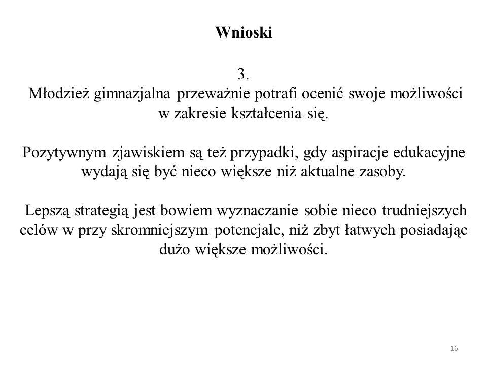 Wnioski 3.
