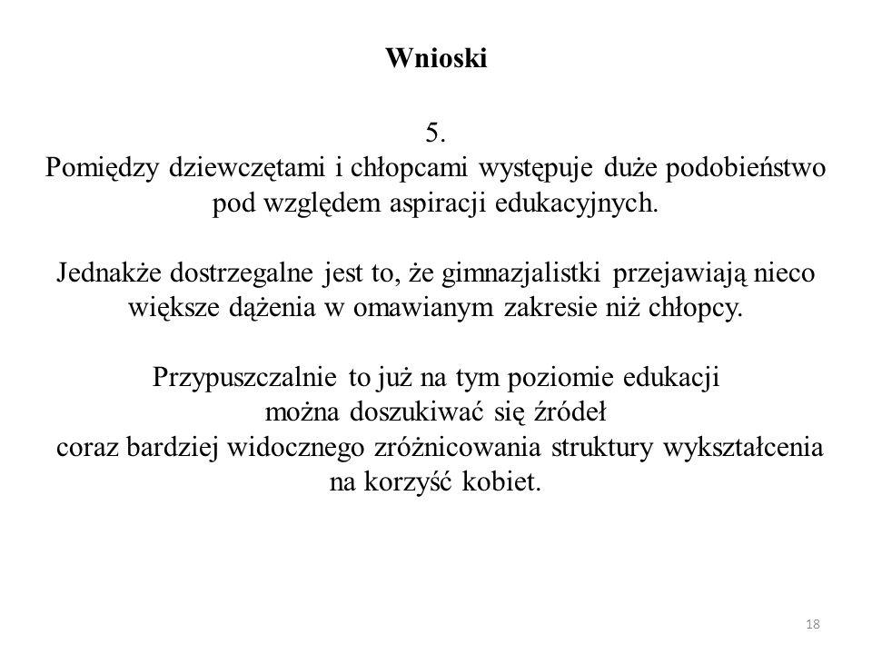 Wnioski 5.