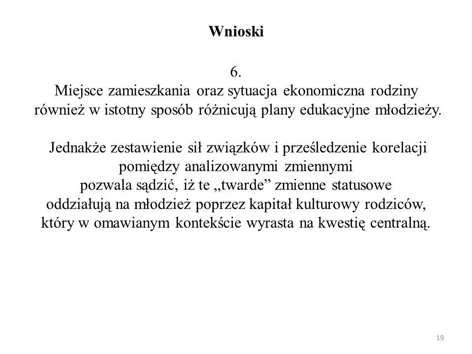 Wnioski 6.