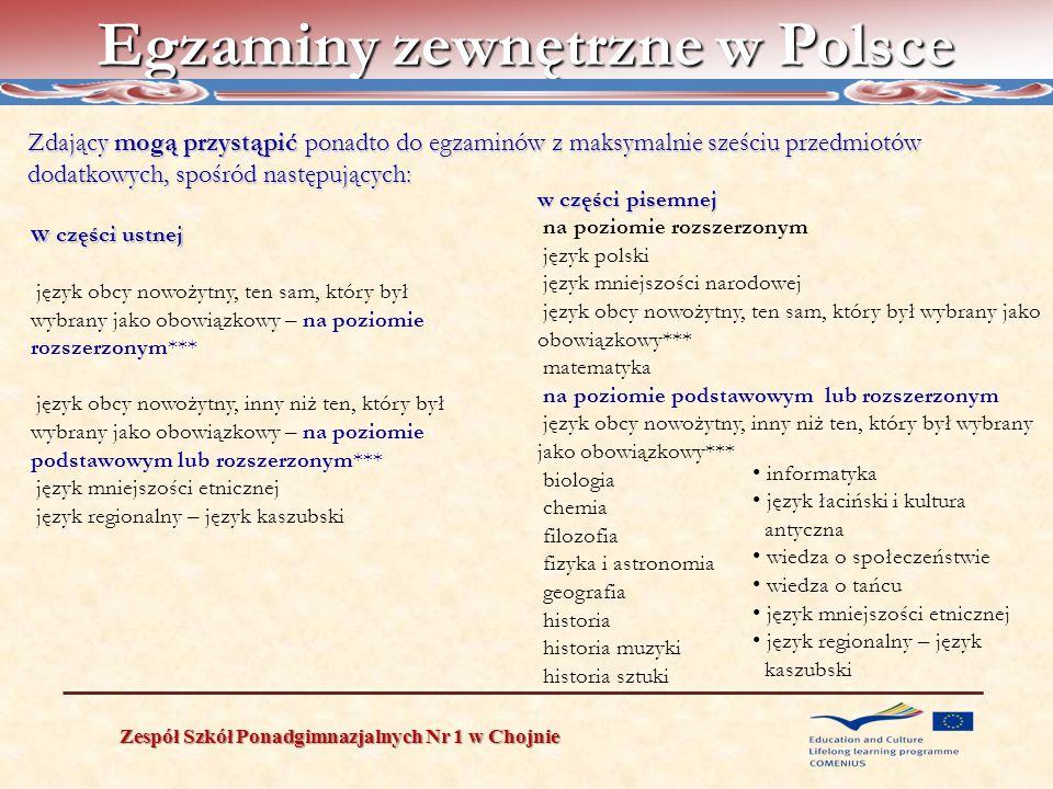 Egzaminy zewnętrzne w Polsce Zespół Szkół Ponadgimnazjalnych Nr 1 w Chojnie Zdający mogą przystąpić ponadto do egzaminów z maksymalnie sześciu przedmi