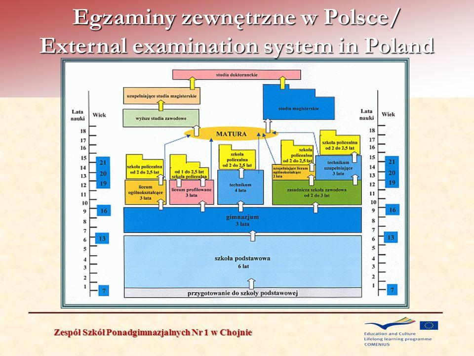 Egzaminy zewnętrzne w Polsce/ External examination system in Poland Zespół Szkół Ponadgimnazjalnych Nr 1 w Chojnie