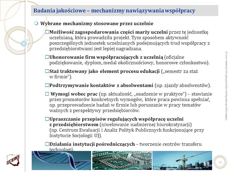 CEM Instytut Badań Rynku i Opinii Publicznej www.cem.pl 14 Badania jakościowe – mechanizmy nawiązywania współpracy Wybrane mechanizmy stosowane przez