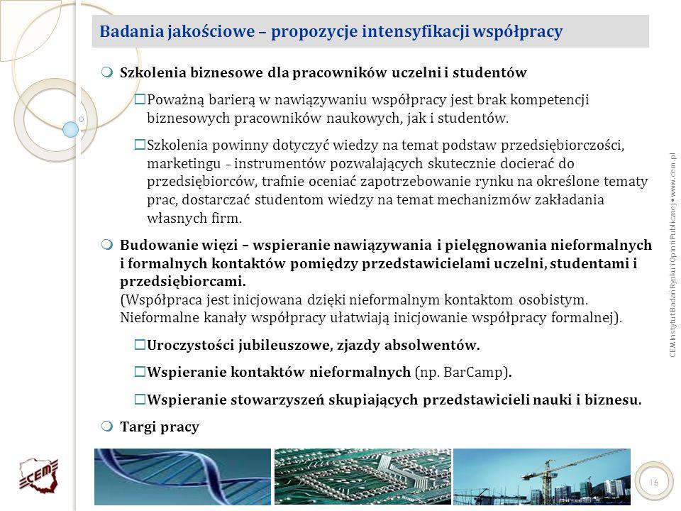 CEM Instytut Badań Rynku i Opinii Publicznej www.cem.pl 16 Badania jakościowe – propozycje intensyfikacji współpracy Szkolenia biznesowe dla pracownik
