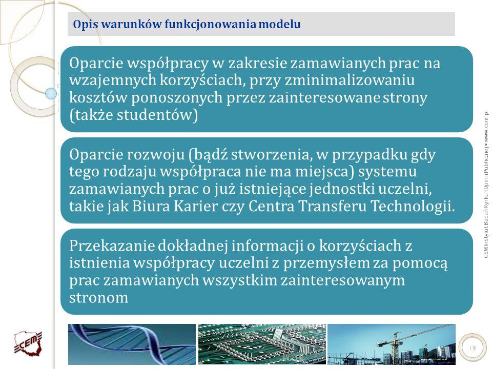 CEM Instytut Badań Rynku i Opinii Publicznej www.cem.pl Opis warunków funkcjonowania modelu 19 05:13 Oparcie współpracy w zakresie zamawianych prac na
