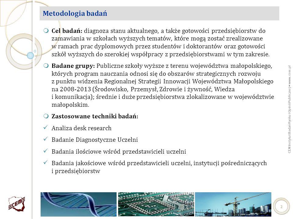 CEM Instytut Badań Rynku i Opinii Publicznej www.cem.pl 33 Badanie Diagnostyczne Uczelni – współpraca nauka-biznes Próba: Do badania wytypowano 51 wydziałów oraz 358 jednostek uczelnianych na poziomie katedr/instytutów małopolskich uczelni publicznych.