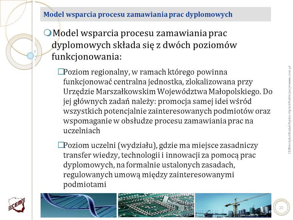 CEM Instytut Badań Rynku i Opinii Publicznej www.cem.pl Model wsparcia procesu zamawiania prac dyplomowych składa się z dwóch poziomów funkcjonowania: