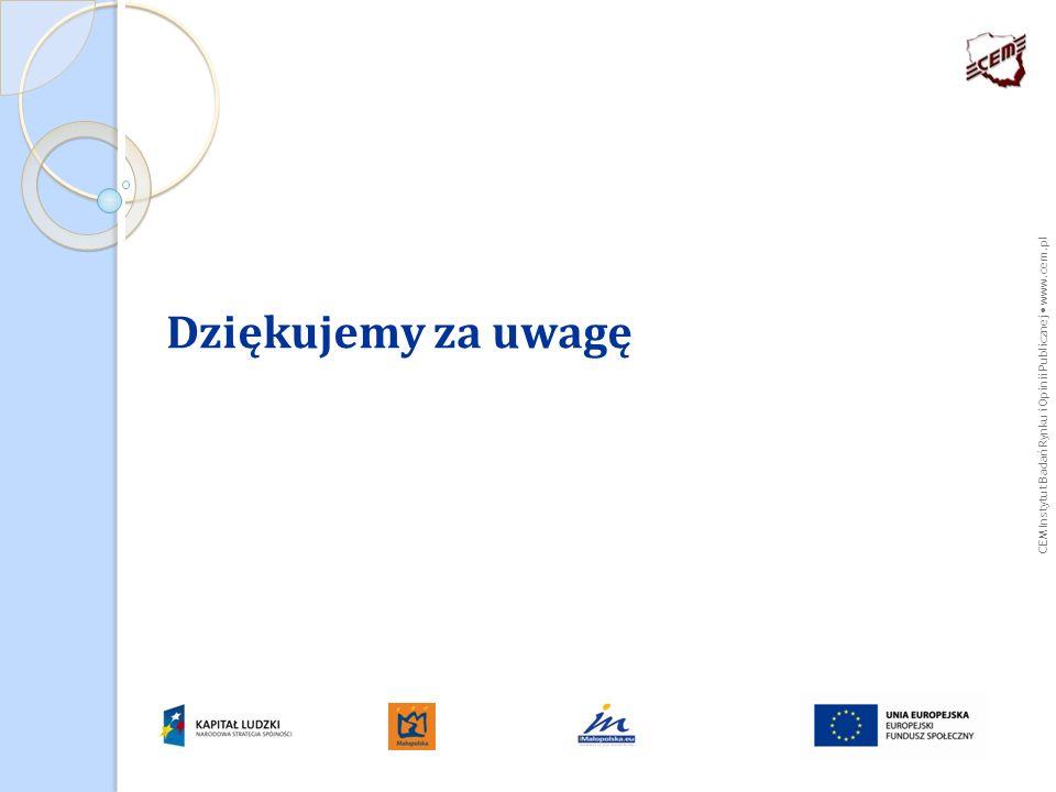 CEM Instytut Badań Rynku i Opinii Publicznej www.cem.pl Dziękujemy za uwagę