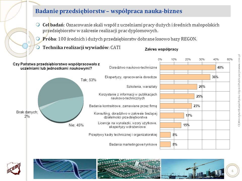 CEM Instytut Badań Rynku i Opinii Publicznej www.cem.pl 66 Badanie przedsiębiorstw – współpraca nauka-biznes Cel badań: Oszacowanie skali współ z ucze