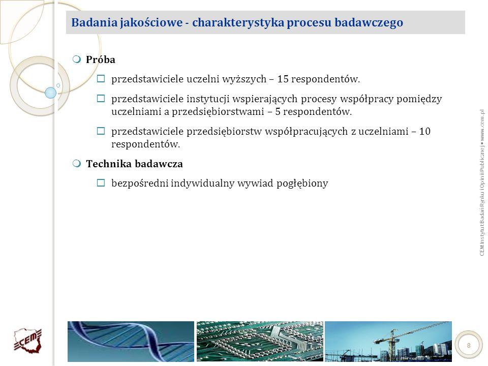 CEM Instytut Badań Rynku i Opinii Publicznej www.cem.pl Opis warunków funkcjonowania modelu 19 05:13 Oparcie współpracy w zakresie zamawianych prac na wzajemnych korzyściach, przy zminimalizowaniu kosztów ponoszonych przez zainteresowane strony (także studentów) Oparcie rozwoju (bądź stworzenia, w przypadku gdy tego rodzaju współpraca nie ma miejsca) systemu zamawianych prac o już istniejące jednostki uczelni, takie jak Biura Karier czy Centra Transferu Technologii.