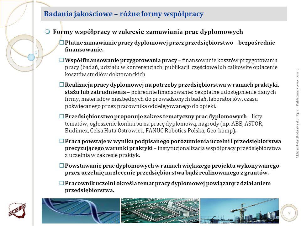 CEM Instytut Badań Rynku i Opinii Publicznej www.cem.pl 9 Badania jakościowe – różne formy współpracy Formy współpracy w zakresie zamawiania prac dypl