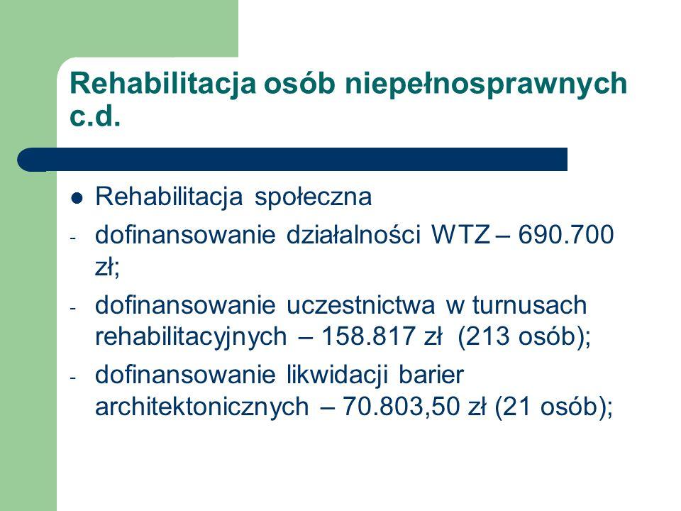 Rehabilitacja osób niepełnosprawnych c.d. Rehabilitacja społeczna - dofinansowanie działalności WTZ – 690.700 zł; - dofinansowanie uczestnictwa w turn