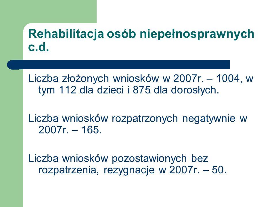 Rehabilitacja osób niepełnosprawnych c.d. Liczba złożonych wniosków w 2007r. – 1004, w tym 112 dla dzieci i 875 dla dorosłych. Liczba wniosków rozpatr