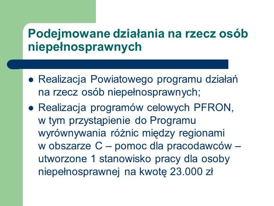 Podejmowane działania na rzecz osób niepełnosprawnych Realizacja Powiatowego programu działań na rzecz osób niepełnosprawnych; Realizacja programów ce