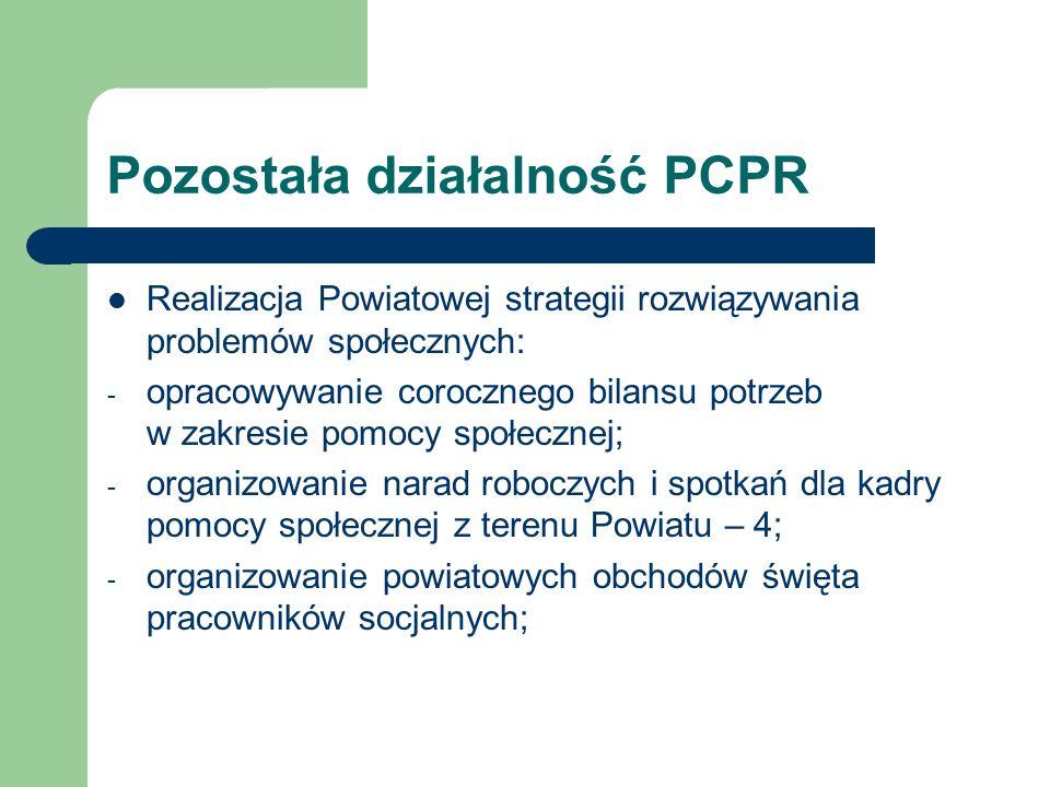 Pozostała działalność PCPR Realizacja Powiatowej strategii rozwiązywania problemów społecznych: - opracowywanie corocznego bilansu potrzeb w zakresie