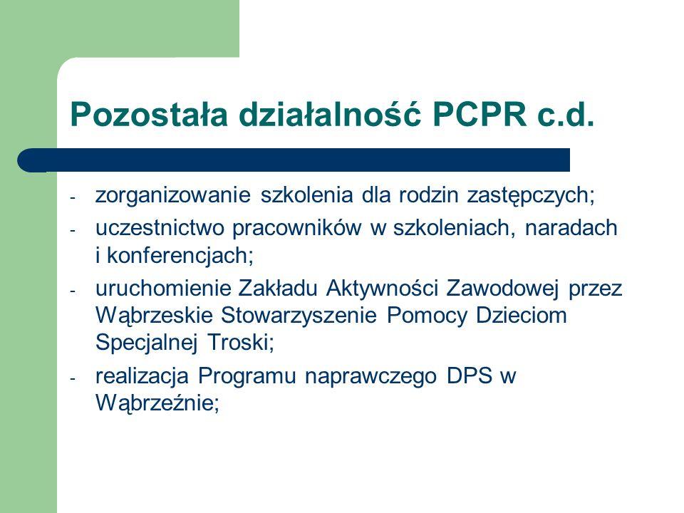 Pozostała działalność PCPR c.d. - zorganizowanie szkolenia dla rodzin zastępczych; - uczestnictwo pracowników w szkoleniach, naradach i konferencjach;