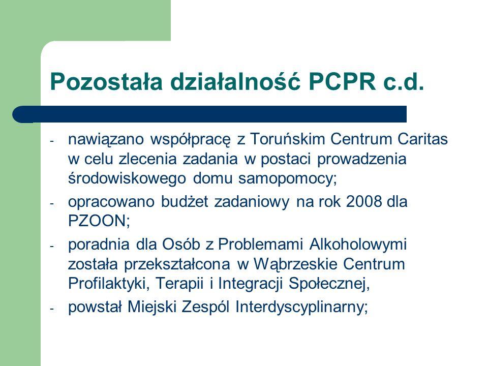 Pozostała działalność PCPR c.d. - nawiązano współpracę z Toruńskim Centrum Caritas w celu zlecenia zadania w postaci prowadzenia środowiskowego domu s