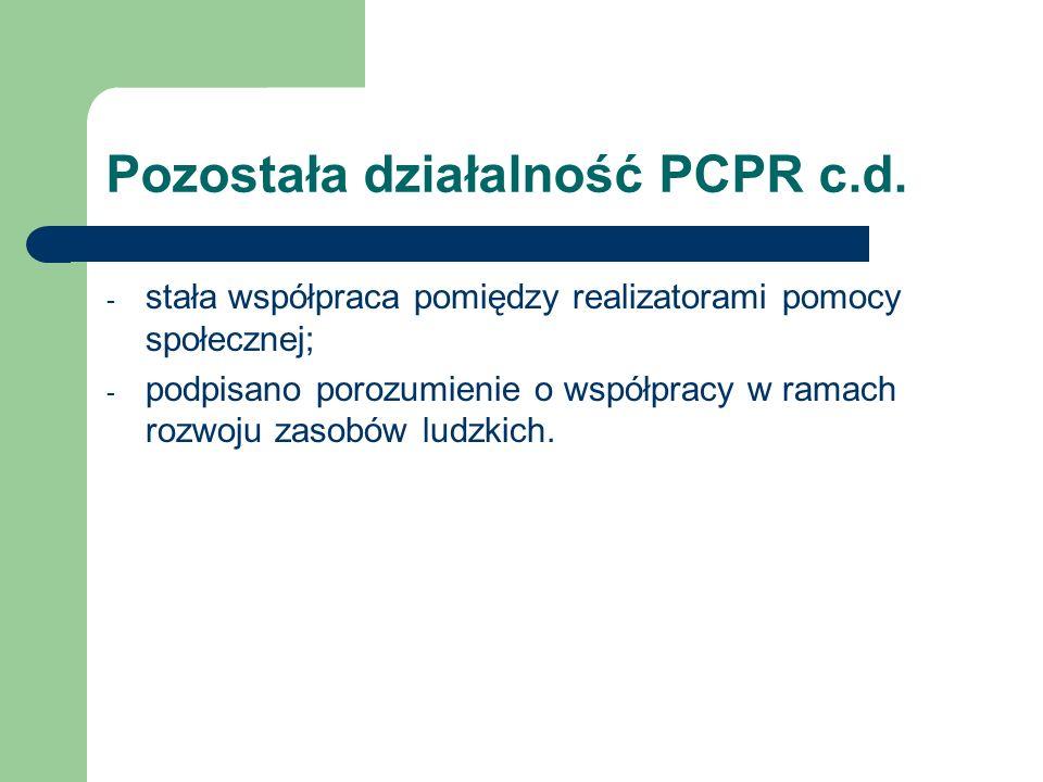 Pozostała działalność PCPR c.d. - stała współpraca pomiędzy realizatorami pomocy społecznej; - podpisano porozumienie o współpracy w ramach rozwoju za