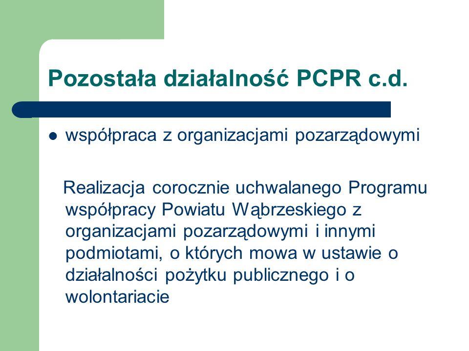 Pozostała działalność PCPR c.d. współpraca z organizacjami pozarządowymi Realizacja corocznie uchwalanego Programu współpracy Powiatu Wąbrzeskiego z o