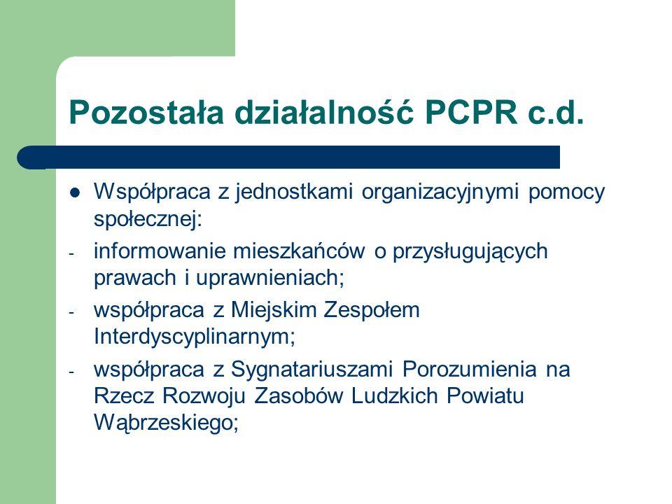 Pozostała działalność PCPR c.d. Współpraca z jednostkami organizacyjnymi pomocy społecznej: - informowanie mieszkańców o przysługujących prawach i upr