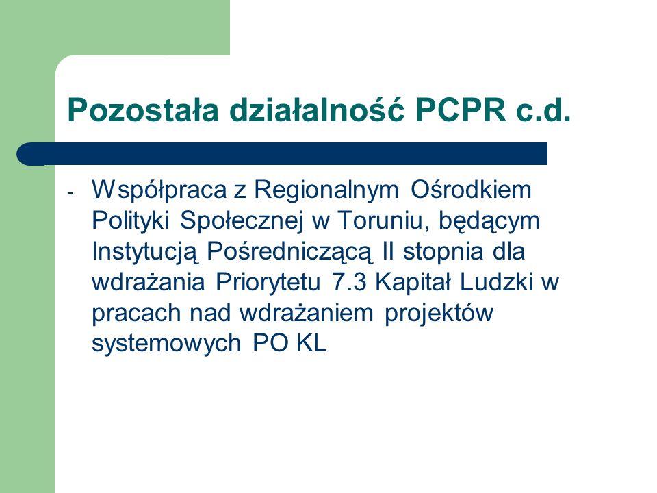 Pozostała działalność PCPR c.d. - Współpraca z Regionalnym Ośrodkiem Polityki Społecznej w Toruniu, będącym Instytucją Pośredniczącą II stopnia dla wd