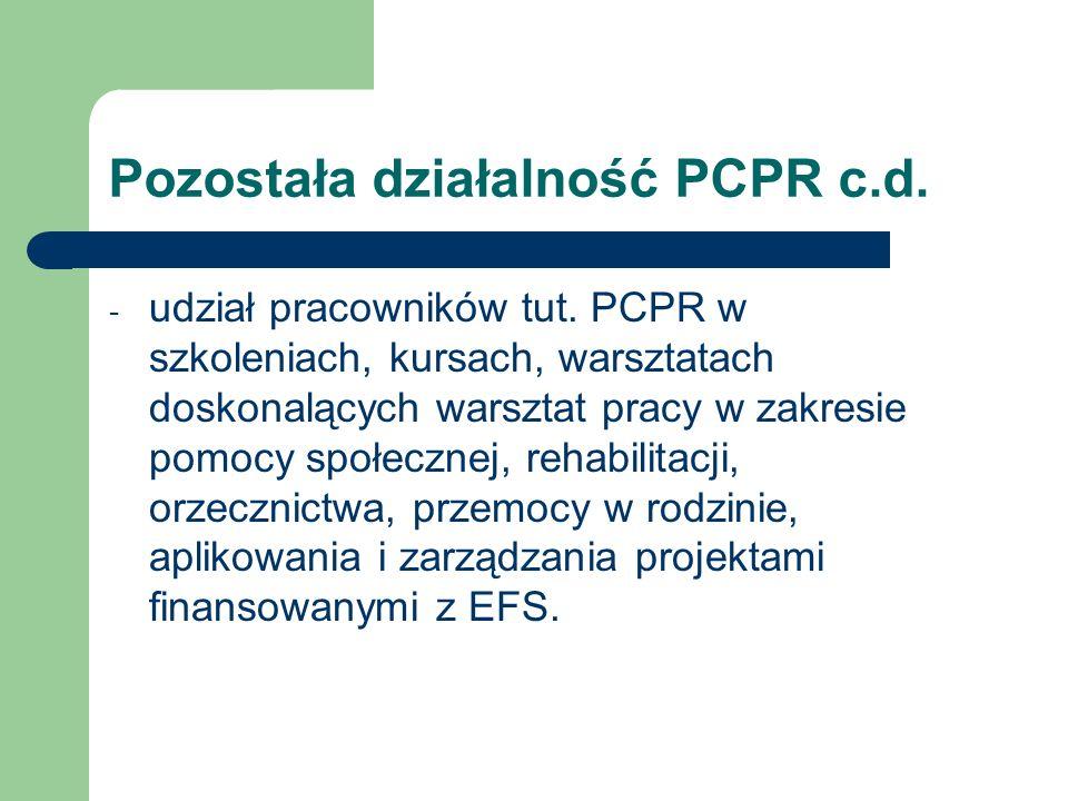 Pozostała działalność PCPR c.d. - udział pracowników tut. PCPR w szkoleniach, kursach, warsztatach doskonalących warsztat pracy w zakresie pomocy społ