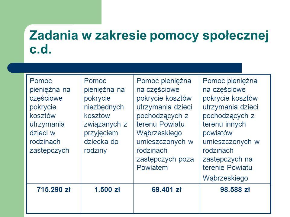 Zadania w zakresie pomocy społecznej c.d. Pomoc pieniężna na częściowe pokrycie kosztów utrzymania dzieci w rodzinach zastępczych Pomoc pieniężna na p