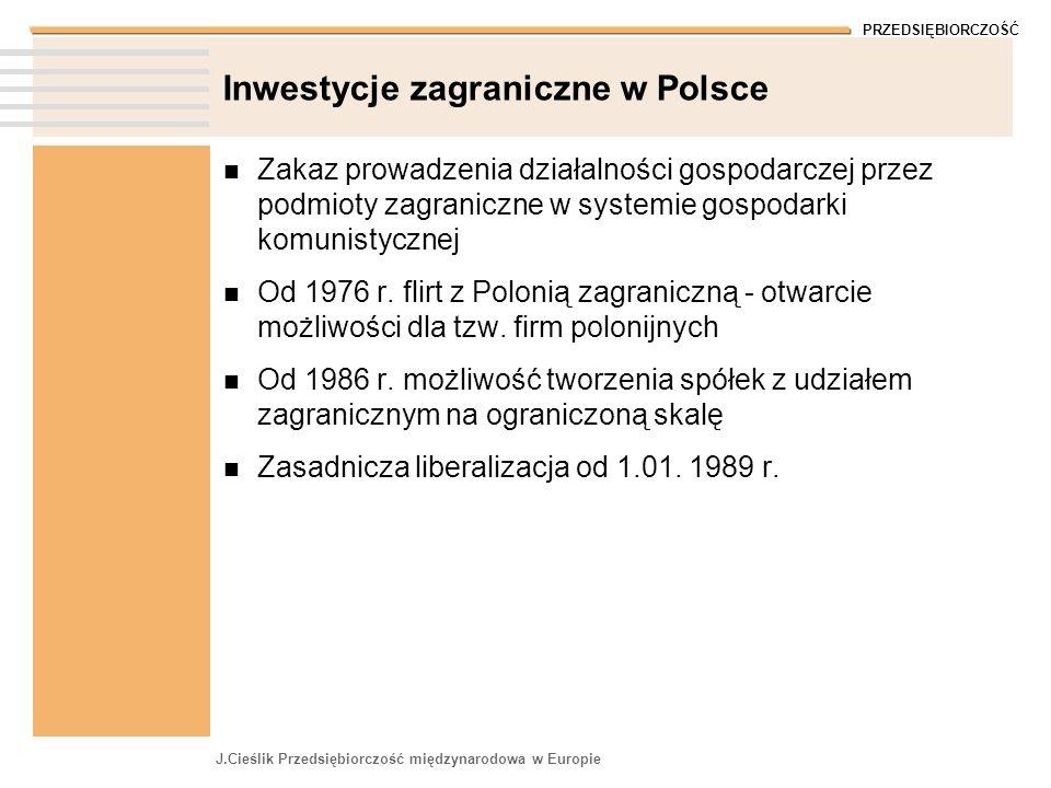 PRZEDSIĘBIORCZOŚĆ J.Cieślik Przedsiębiorczość międzynarodowa w Europie Inwestycje zagraniczne w Polsce Zakaz prowadzenia działalności gospodarczej prz