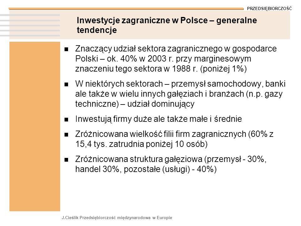 PRZEDSIĘBIORCZOŚĆ J.Cieślik Przedsiębiorczość międzynarodowa w Europie Inwestycje zagraniczne w Polsce – generalne tendencje Znaczący udział sektora z