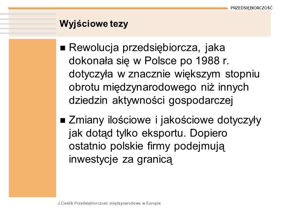 PRZEDSIĘBIORCZOŚĆ J.Cieślik Przedsiębiorczość międzynarodowa w Europie Wyjściowe tezy Rewolucja przedsiębiorcza, jaka dokonała się w Polsce po 1988 r.
