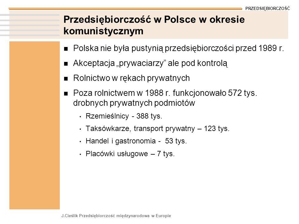 PRZEDSIĘBIORCZOŚĆ J.Cieślik Przedsiębiorczość międzynarodowa w Europie Przedsiębiorczość w Polsce w okresie komunistycznym Polska nie była pustynią pr
