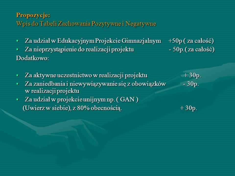 Propozycje: Wpis do Tabeli Zachowania Pozytywne i Negatywne Za udział w Edukacyjnym Projekcie Gimnazjalnym +50p ( za całość)Za udział w Edukacyjnym Pr